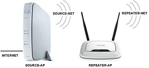 meo tang toc wifi 3