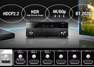 Dòng ampli xem phim Yamaha Aventage series – Dòng sản phẩm phong phú của Yamaha