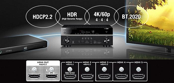 dong ampli xem phim Yamaha RX-V series