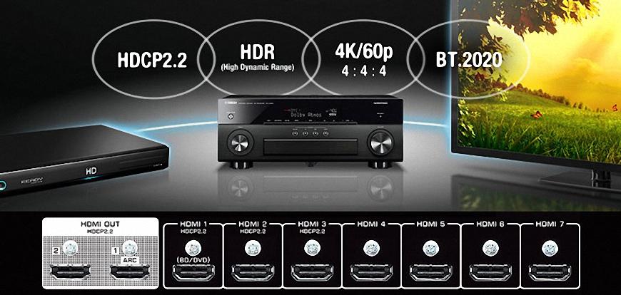 Không gian xem phim được cải thiện nhờ mẫu ampli Yamaha RX-A860