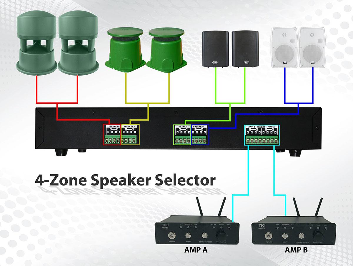 ampli TIC v804  hay